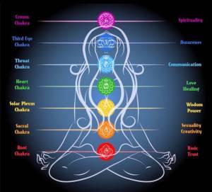 new age healing source energy meditation yoga